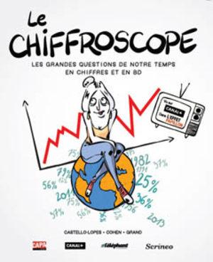 Le Chiffroscope