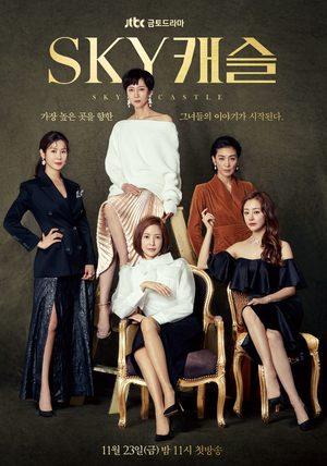SKY Castle (drama)