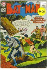 Batman 150 Comics