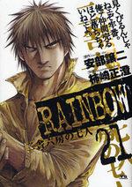 Rainbow 21 Manga