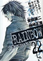 Rainbow 22 Manga