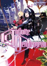 Infinite Dendrogram 3